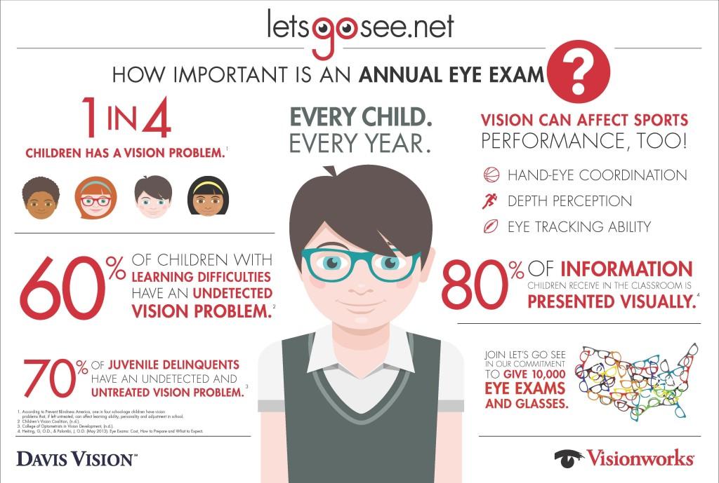 Raising Awareness for Annual Eye Exams